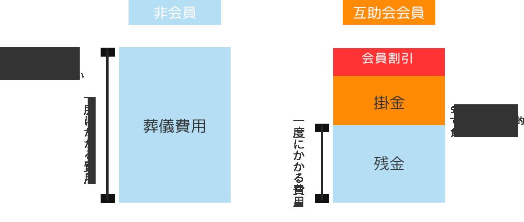 メリット図1
